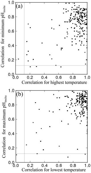 https://www.biogeosciences.net/16/4747/2019/bg-16-4747-2019-f05