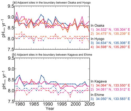 https://www.biogeosciences.net/16/4747/2019/bg-16-4747-2019-f06