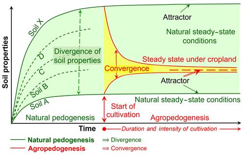 https://www.biogeosciences.net/16/4783/2019/bg-16-4783-2019-f01