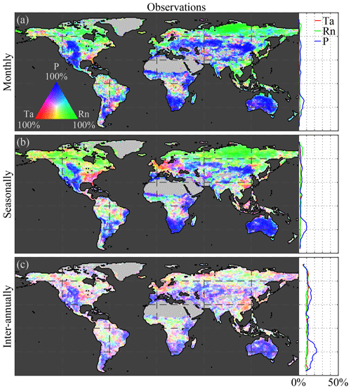 https://www.biogeosciences.net/16/4851/2019/bg-16-4851-2019-f07