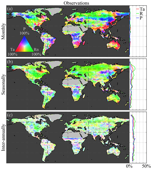 https://www.biogeosciences.net/16/4851/2019/bg-16-4851-2019-f11