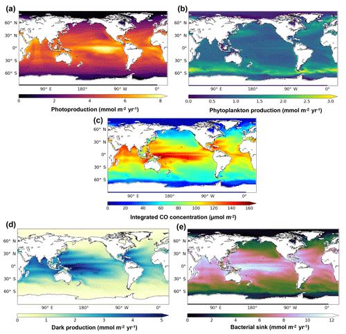 https://www.biogeosciences.net/16/881/2019/bg-16-881-2019-f04