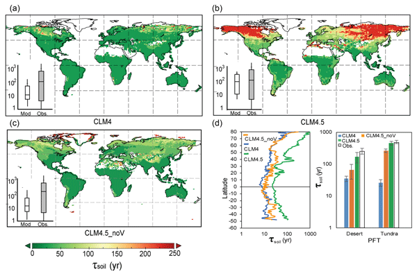BG - Relations - An improved parameterization of leaf area index