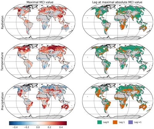 https://www.biogeosciences.net/17/1033/2020/bg-17-1033-2020-f06