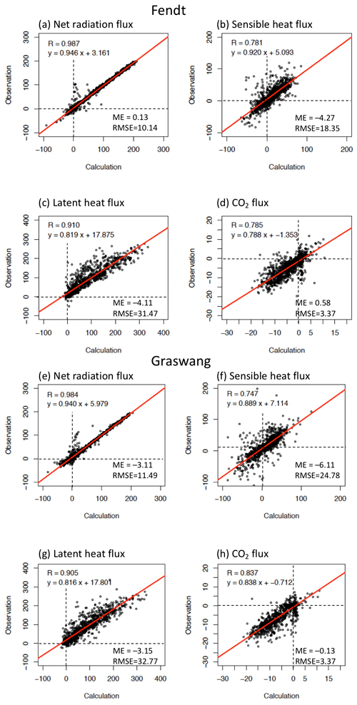 https://www.biogeosciences.net/17/1071/2020/bg-17-1071-2020-f03