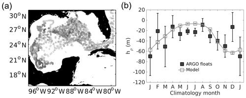 https://www.biogeosciences.net/17/1087/2020/bg-17-1087-2020-f19