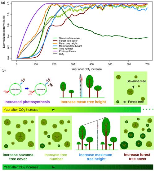 https://www.biogeosciences.net/17/1147/2020/bg-17-1147-2020-f10