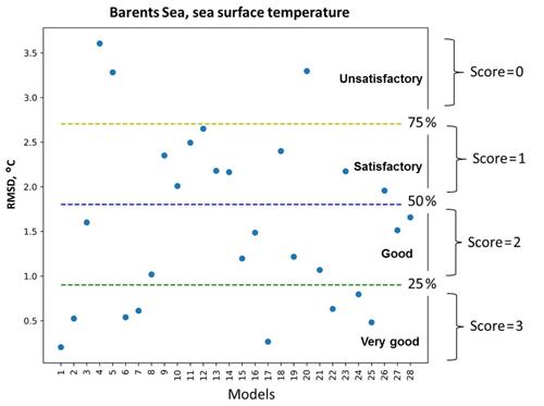 https://www.biogeosciences.net/17/1199/2020/bg-17-1199-2020-f02