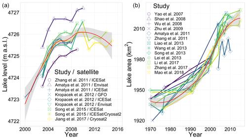 https://www.biogeosciences.net/17/1261/2020/bg-17-1261-2020-f03