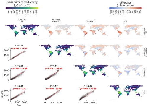 https://www.biogeosciences.net/17/1343/2020/bg-17-1343-2020-f02