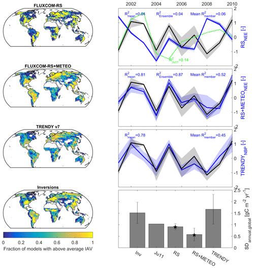 https://www.biogeosciences.net/17/1343/2020/bg-17-1343-2020-f08
