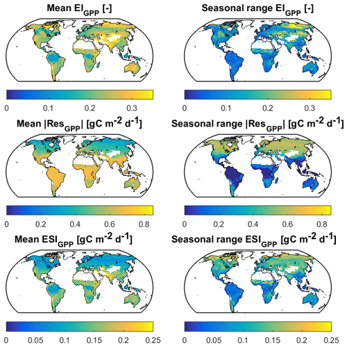 https://www.biogeosciences.net/17/1343/2020/bg-17-1343-2020-f10