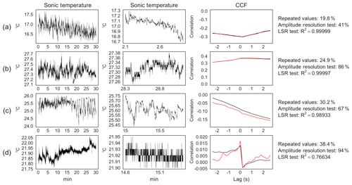 https://www.biogeosciences.net/17/1367/2020/bg-17-1367-2020-f04