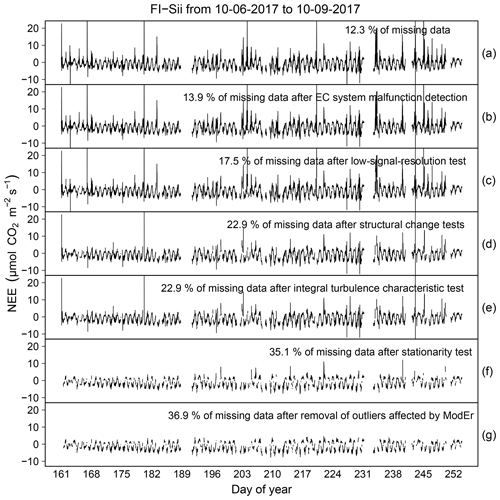 https://www.biogeosciences.net/17/1367/2020/bg-17-1367-2020-f11