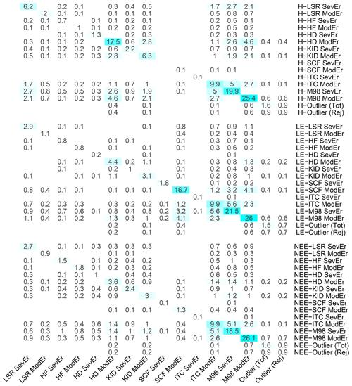 https://www.biogeosciences.net/17/1367/2020/bg-17-1367-2020-f12