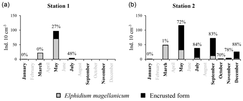 https://www.biogeosciences.net/17/1415/2020/bg-17-1415-2020-f07