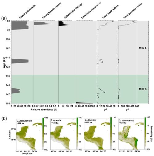 https://www.biogeosciences.net/17/145/2020/bg-17-145-2020-f03