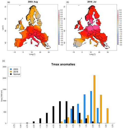 https://www.biogeosciences.net/17/1655/2020/bg-17-1655-2020-f02