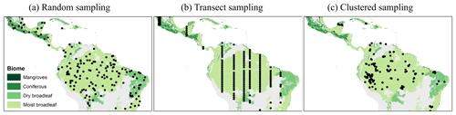 https://www.biogeosciences.net/17/1673/2020/bg-17-1673-2020-f02