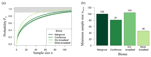 https://www.biogeosciences.net/17/1673/2020/bg-17-1673-2020-f04