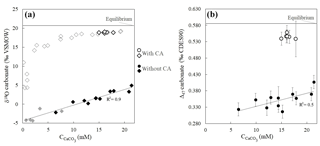 https://www.biogeosciences.net/17/1731/2020/bg-17-1731-2020-f03