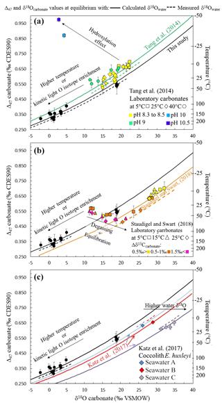 https://www.biogeosciences.net/17/1731/2020/bg-17-1731-2020-f06