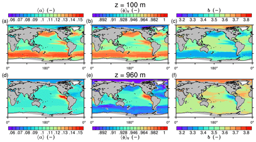 https://www.biogeosciences.net/17/1765/2020/bg-17-1765-2020-f16