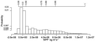 https://www.biogeosciences.net/17/1821/2020/bg-17-1821-2020-f01