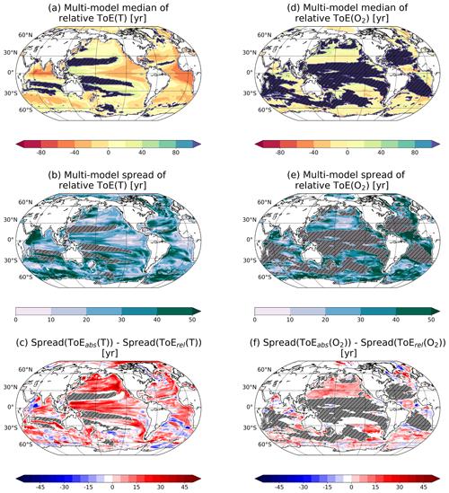 https://www.biogeosciences.net/17/1877/2020/bg-17-1877-2020-f01