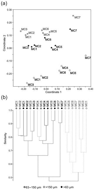 https://www.biogeosciences.net/17/1933/2020/bg-17-1933-2020-f09