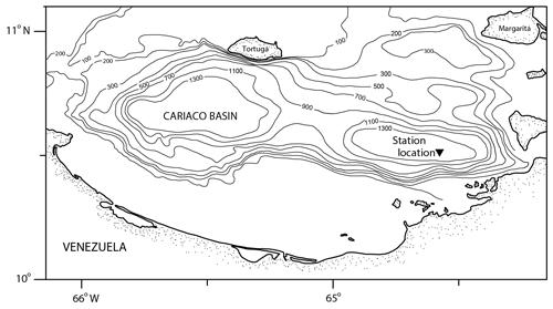 https://www.biogeosciences.net/17/1975/2020/bg-17-1975-2020-f01