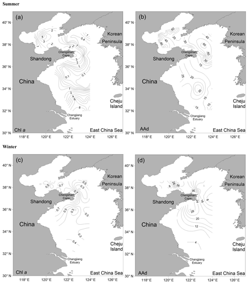 https://www.biogeosciences.net/17/1991/2020/bg-17-1991-2020-f02