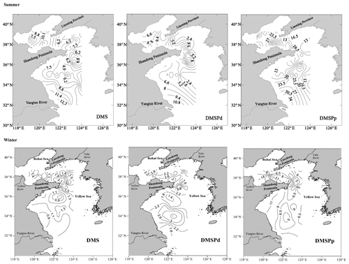 https://www.biogeosciences.net/17/1991/2020/bg-17-1991-2020-f03