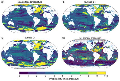 https://www.biogeosciences.net/17/2061/2020/bg-17-2061-2020-f03