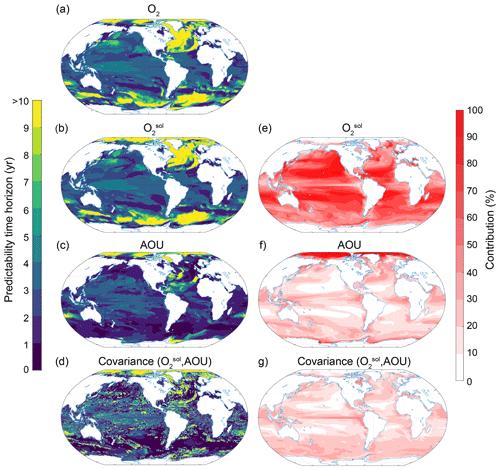 https://www.biogeosciences.net/17/2061/2020/bg-17-2061-2020-f07