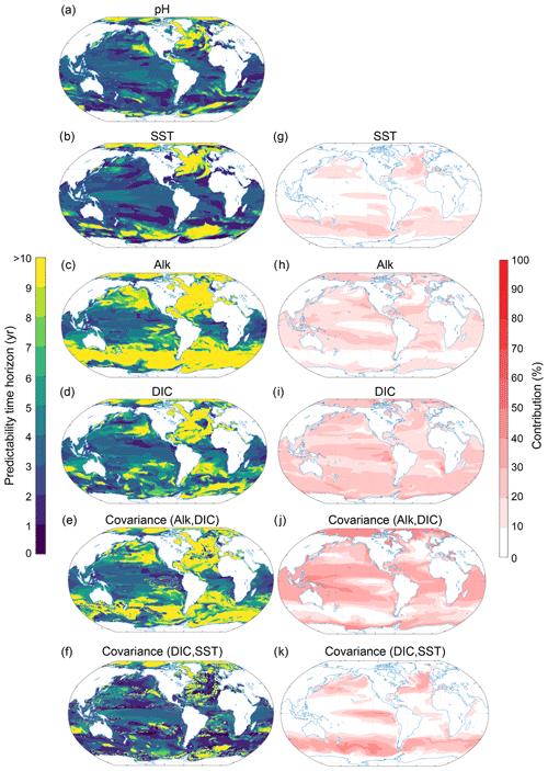 https://www.biogeosciences.net/17/2061/2020/bg-17-2061-2020-f09