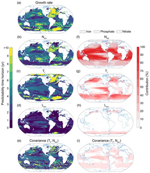 https://www.biogeosciences.net/17/2061/2020/bg-17-2061-2020-f13