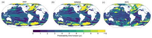 https://www.biogeosciences.net/17/2061/2020/bg-17-2061-2020-f14