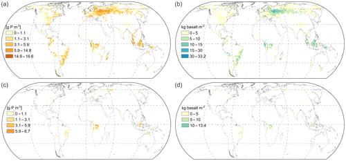 https://www.biogeosciences.net/17/2107/2020/bg-17-2107-2020-f05