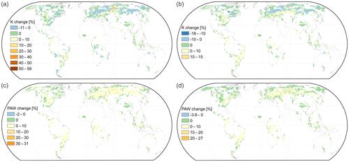 https://www.biogeosciences.net/17/2107/2020/bg-17-2107-2020-f12