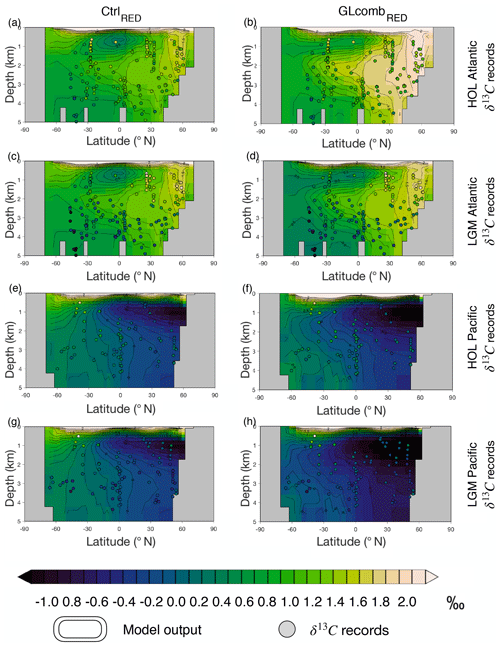 https://www.biogeosciences.net/17/2219/2020/bg-17-2219-2020-f05