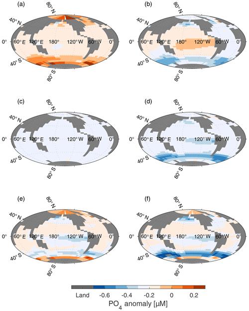 https://www.biogeosciences.net/17/2219/2020/bg-17-2219-2020-f07