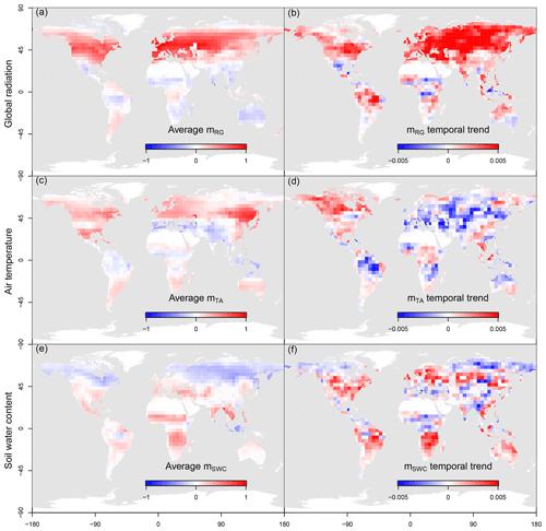 https://www.biogeosciences.net/17/2365/2020/bg-17-2365-2020-f04