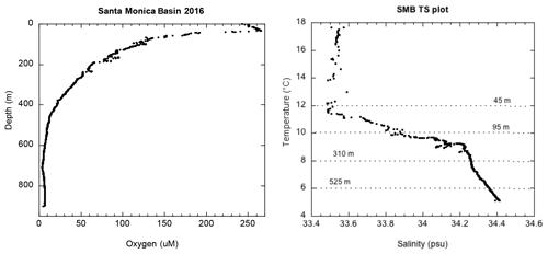 https://www.biogeosciences.net/17/2381/2020/bg-17-2381-2020-f02