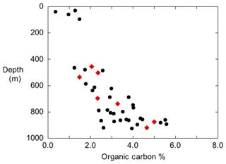 https://www.biogeosciences.net/17/2381/2020/bg-17-2381-2020-f04