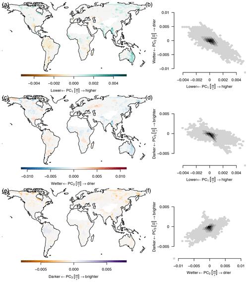 https://www.biogeosciences.net/17/2397/2020/bg-17-2397-2020-f10