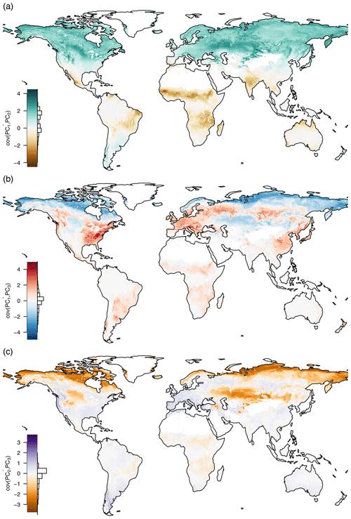 https://www.biogeosciences.net/17/2397/2020/bg-17-2397-2020-f13
