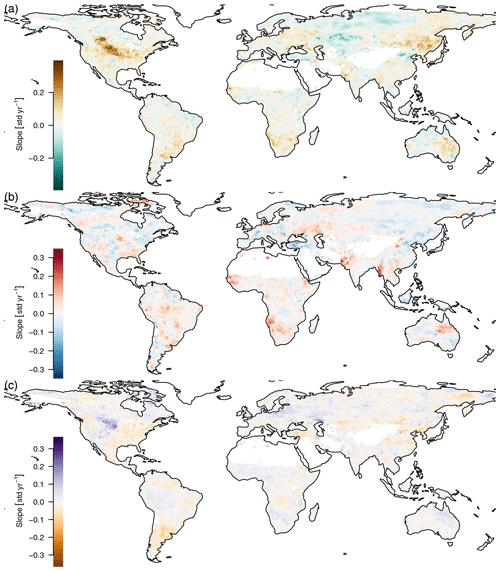 https://www.biogeosciences.net/17/2397/2020/bg-17-2397-2020-f14