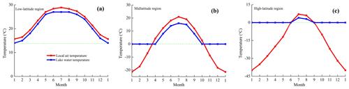 https://www.biogeosciences.net/17/2521/2020/bg-17-2521-2020-f07