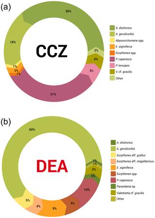 https://www.biogeosciences.net/17/2731/2020/bg-17-2731-2020-f05